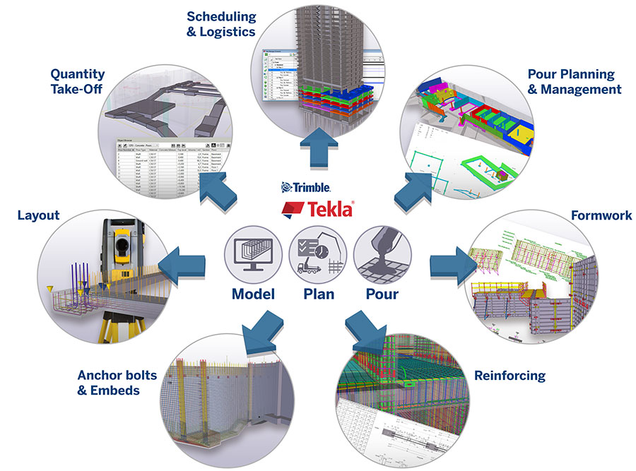 Doka formwork components now available for tekla software